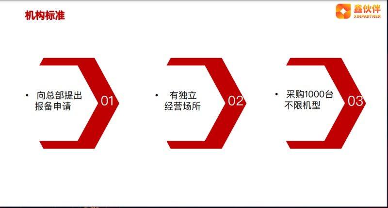 鑫伙伴政策  第10张